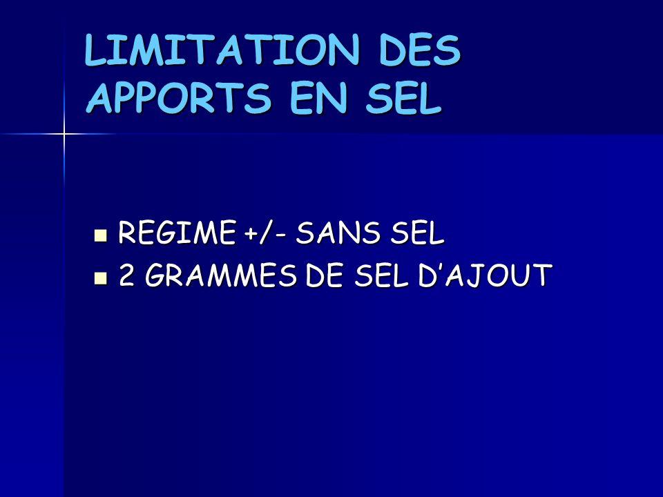 LIMITATION DES APPORTS EN SEL REGIME +/- SANS SEL 2 GRAMMES DE SEL DAJOUT