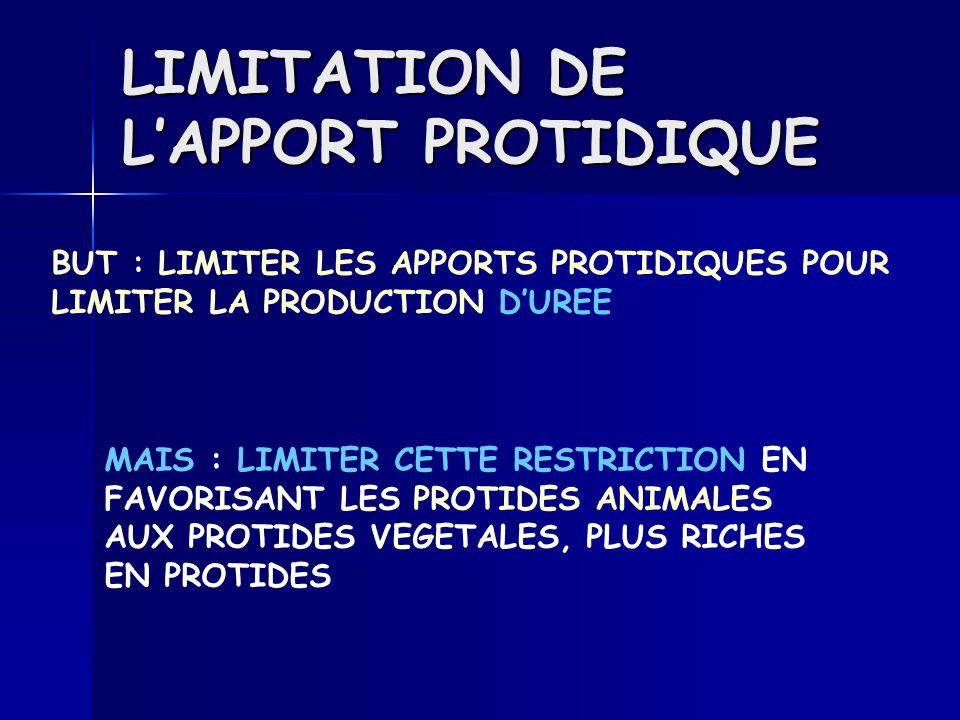 LIMITATION DE LAPPORT PROTIDIQUE BUT : LIMITER LES APPORTS PROTIDIQUES POUR LIMITER LA PRODUCTION DUREE MAIS : LIMITER CETTE RESTRICTION EN FAVORISANT