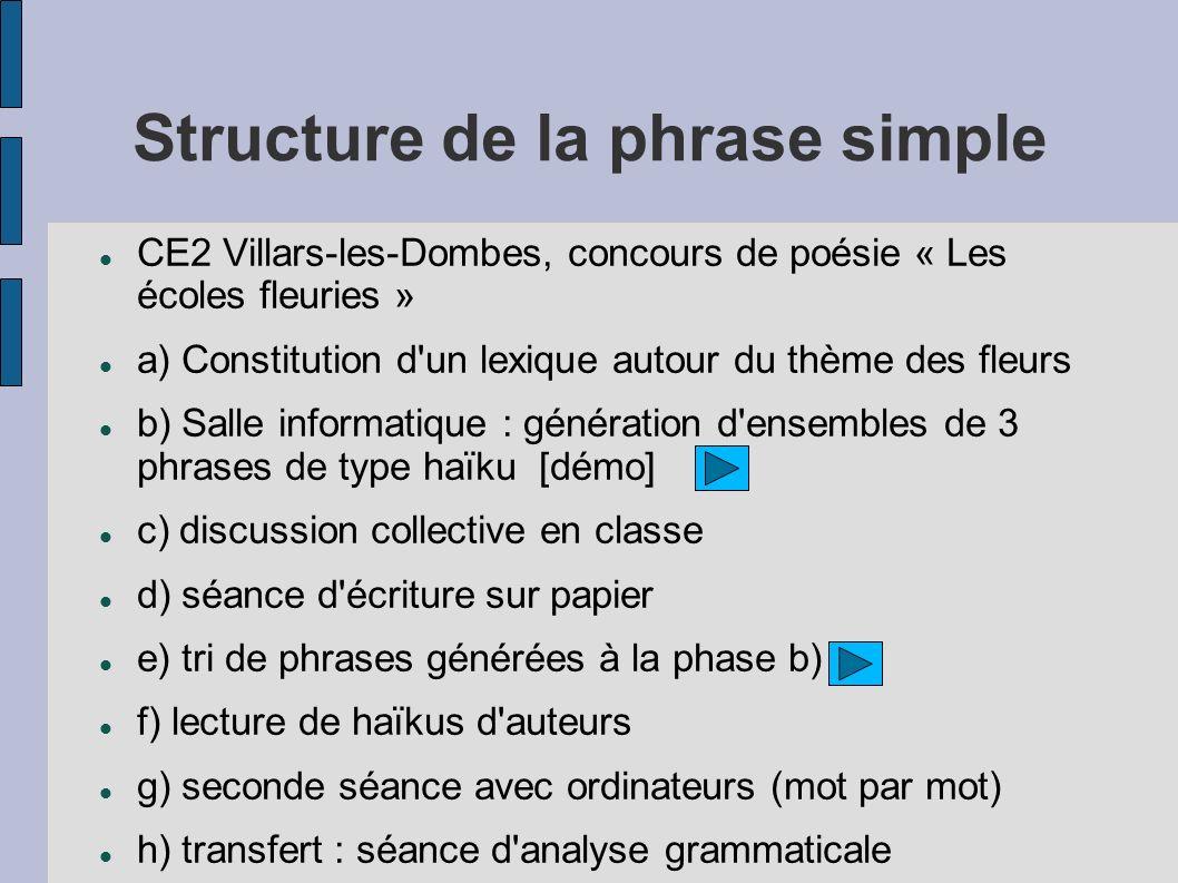 Structure de la phrase simple CE2 Villars-les-Dombes, concours de poésie « Les écoles fleuries » a) Constitution d'un lexique autour du thème des fleu
