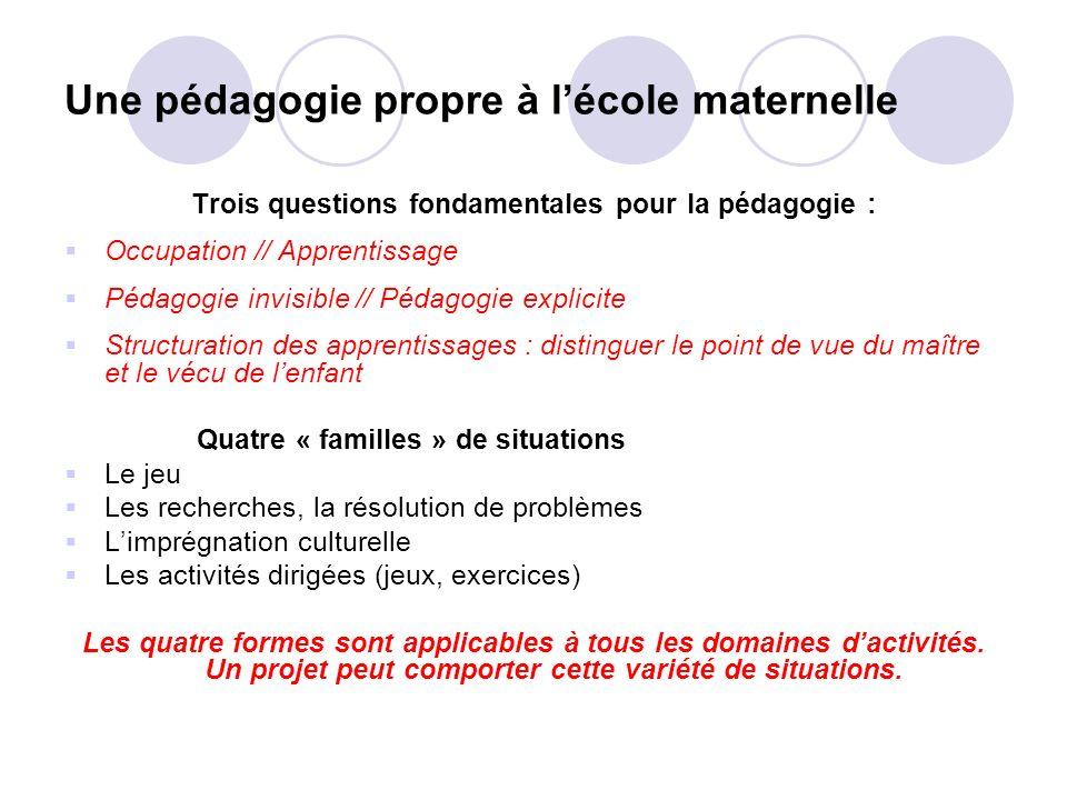 Une pédagogie propre à lécole maternelle Trois questions fondamentales pour la pédagogie : Occupation // Apprentissage Pédagogie invisible // Pédagogi