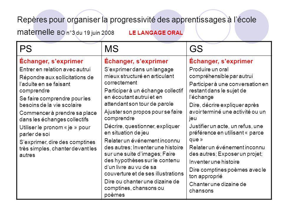 Repères pour organiser la progressivité des apprentissages à lécole maternelle BO n°3 du 19 juin 2008 LE LANGAGE ORAL PSMSGS Échanger, sexprimer Entre