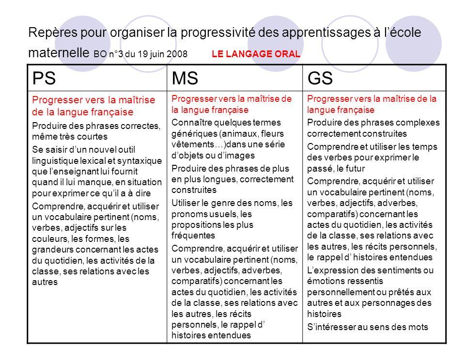 Repères pour organiser la progressivité des apprentissages à lécole maternelle BO n°3 du 19 juin 2008 LE LANGAGE ORAL PSMSGS Progresser vers la maîtri