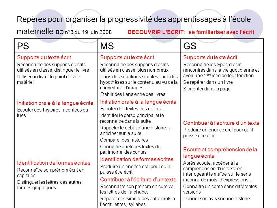 Repères pour organiser la progressivité des apprentissages à lécole maternelle BO n°3 du 19 juin 2008 DECOUVRIR LECRIT: se familiariser avec lécrit PS