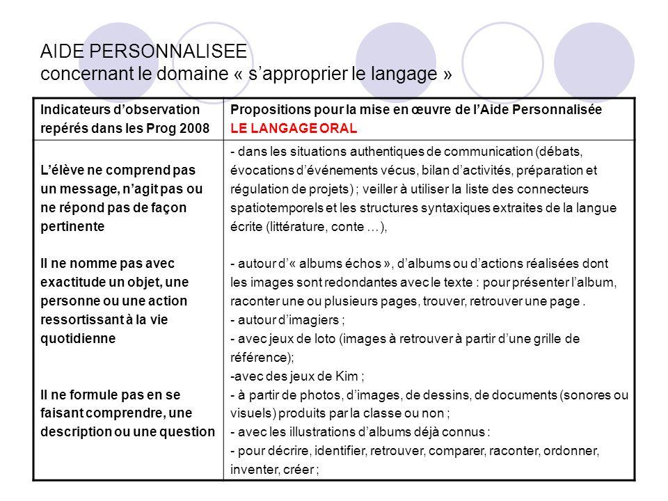 AIDE PERSONNALISEE concernant le domaine « sapproprier le langage » Indicateurs dobservation repérés dans les Prog 2008 Propositions pour la mise en œ