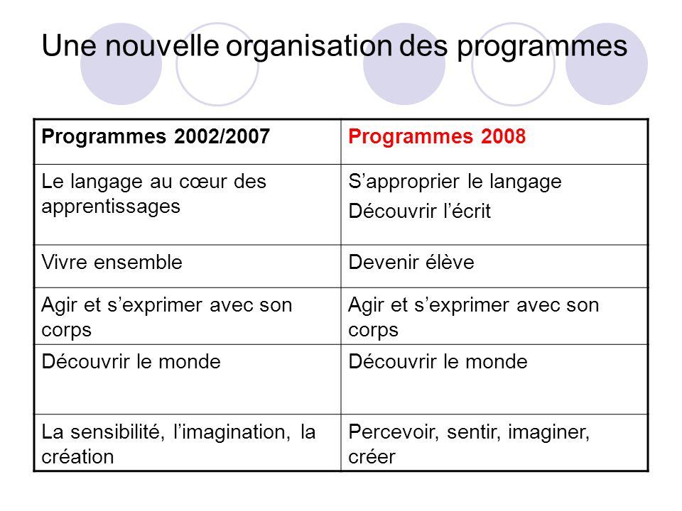 Une nouvelle organisation des programmes Programmes 2002/2007Programmes 2008 Le langage au cœur des apprentissages Sapproprier le langage Découvrir lé