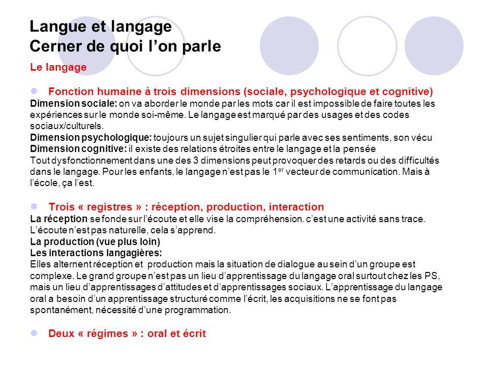Langue et langage Cerner de quoi lon parle Le langage Fonction humaine à trois dimensions (sociale, psychologique et cognitive) Dimension sociale: on