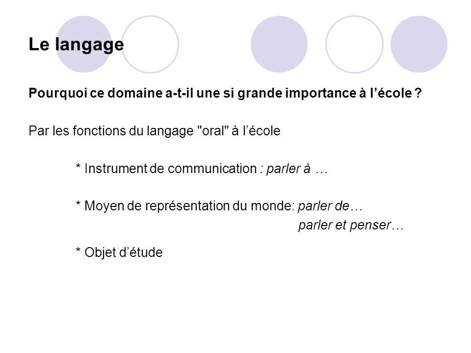 Le langage Pourquoi ce domaine a-t-il une si grande importance à lécole ? Par les fonctions du langage