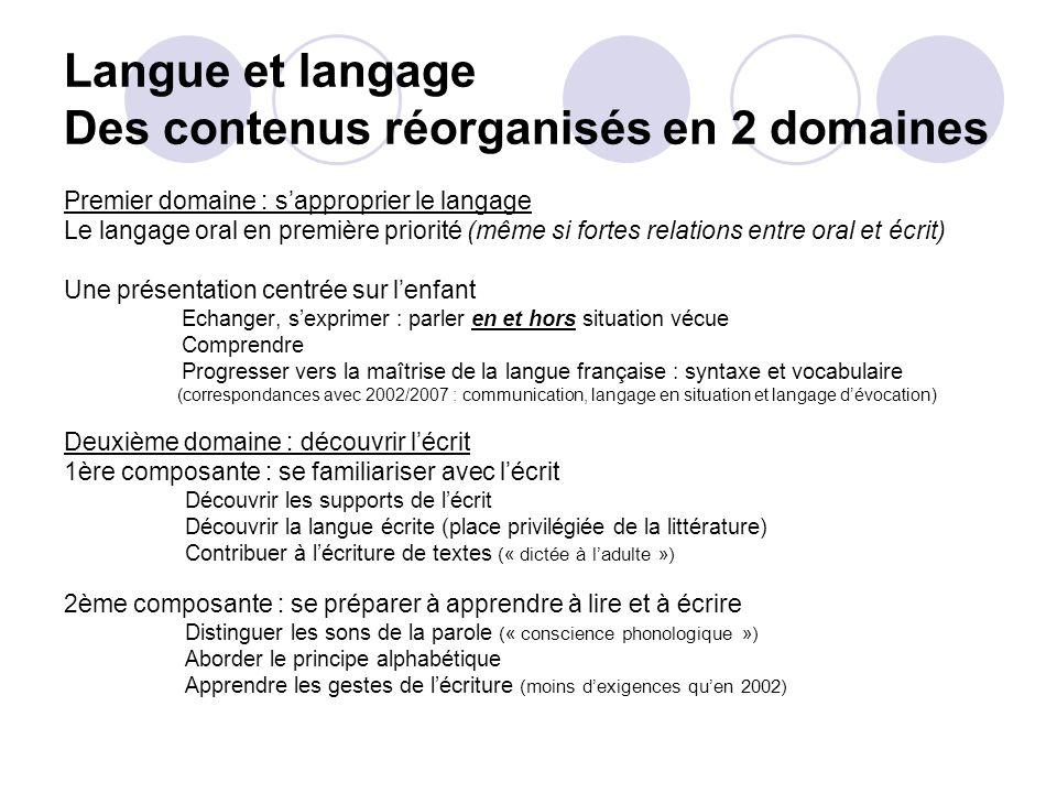 Langue et langage Des contenus réorganisés en 2 domaines Premier domaine : sapproprier le langage Le langage oral en première priorité (même si fortes