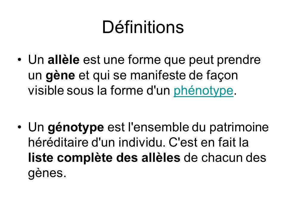 Définitions Un allèle est une forme que peut prendre un gène et qui se manifeste de façon visible sous la forme d'un phénotype.phénotype Un génotype e