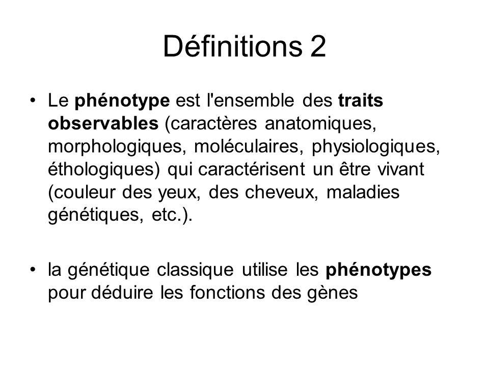 Définitions 2 Le phénotype est l'ensemble des traits observables (caractères anatomiques, morphologiques, moléculaires, physiologiques, éthologiques)