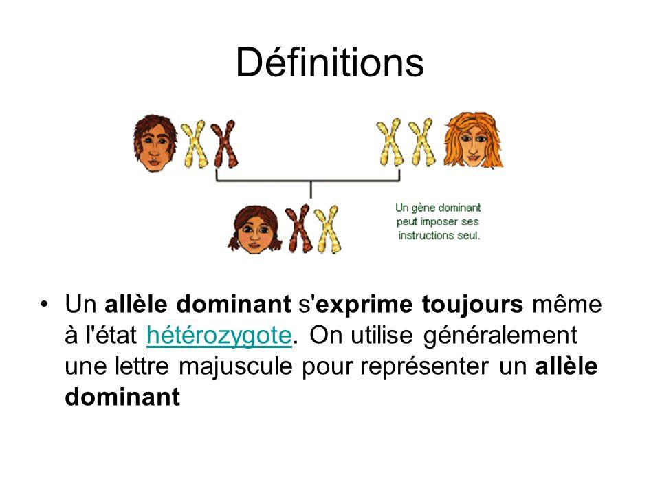 Définitions Un allèle dominant s'exprime toujours même à l'état hétérozygote. On utilise généralement une lettre majuscule pour représenter un allèle