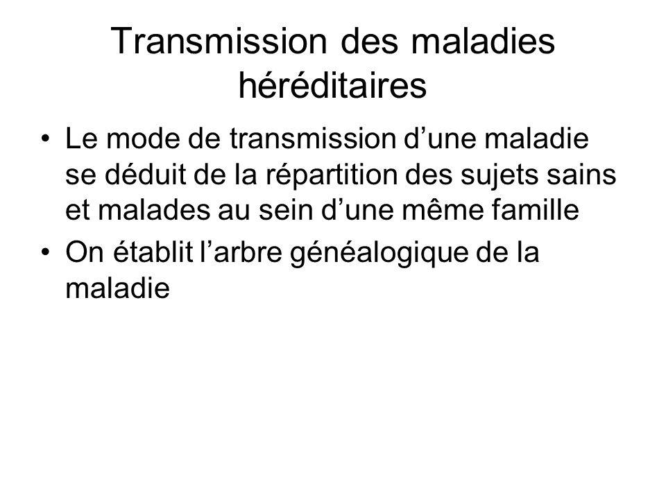 Transmission des maladies héréditaires Le mode de transmission dune maladie se déduit de la répartition des sujets sains et malades au sein dune même