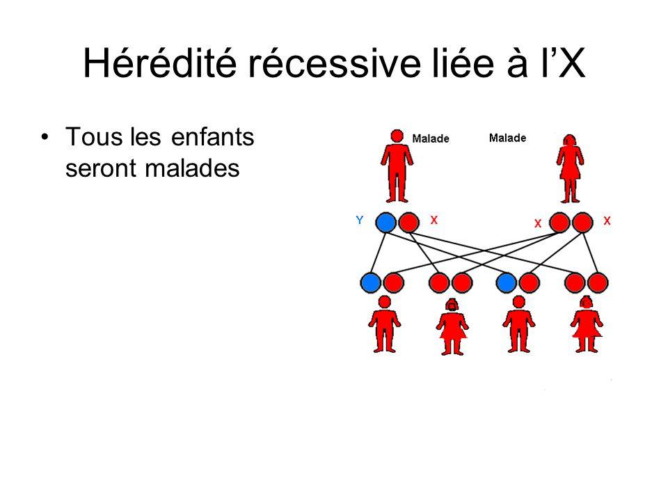 Hérédité récessive liée à lX Tous les enfants seront malades