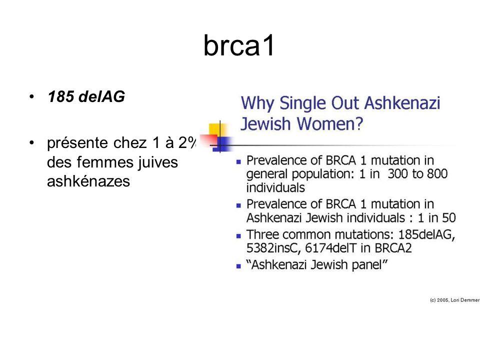 185 delAG présente chez 1 à 2% des femmes juives ashkénazes