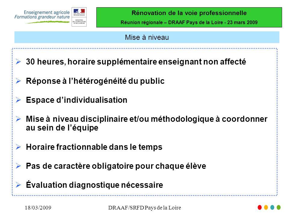 Rénovation de la voie professionnelle Réunion régionale – DRAAF Pays de la Loire - 23 mars 2009 18/03/2009DRAAF/SRFD Pays de la Loire Mise à niveau 30