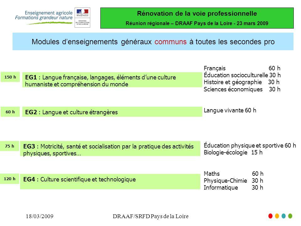 Rénovation de la voie professionnelle Réunion régionale – DRAAF Pays de la Loire - 23 mars 2009 18/03/2009DRAAF/SRFD Pays de la Loire Modules denseign