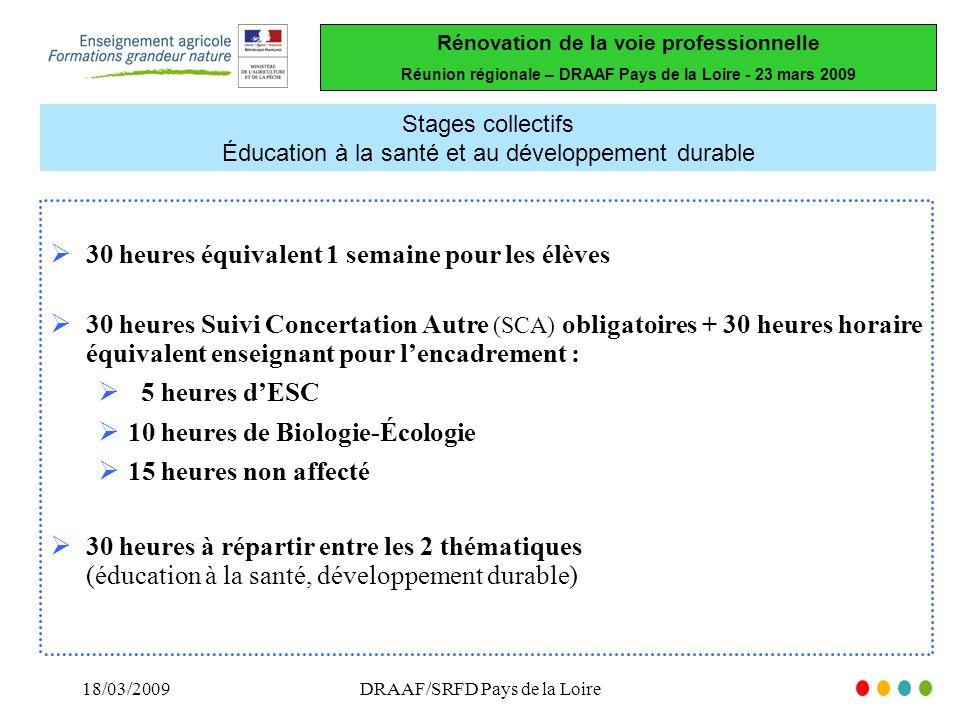 Rénovation de la voie professionnelle Réunion régionale – DRAAF Pays de la Loire - 23 mars 2009 18/03/2009DRAAF/SRFD Pays de la Loire Stages collectif