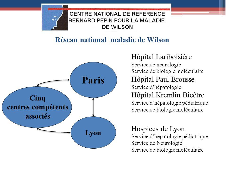 Réseau national maladie de Wilson Paris Lyon Hospices de Lyon Service dhépatologie pédiatrique Service de Neurologie Service de biologie moléculaire H
