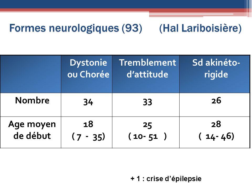 Formes neurologiques (93) (Hal Lariboisière) Formes neurologiques (93) (Hal Lariboisière) Dystonie ou Chorée Tremblement dattitude Sd akinéto- rigide