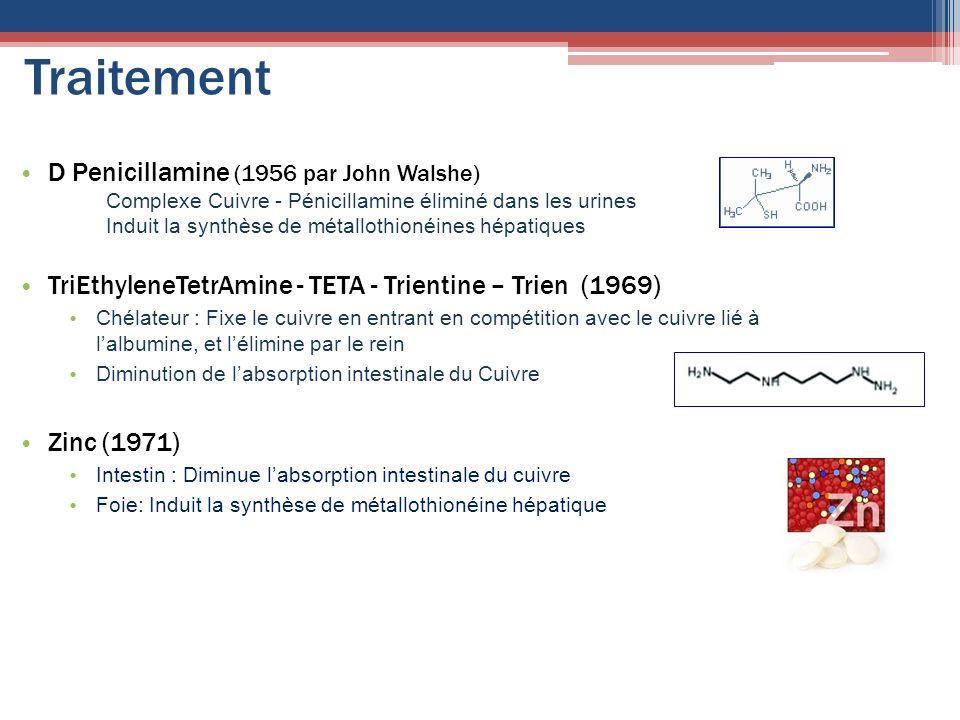 Traitement D Penicillamine (1956 par John Walshe) Complexe Cuivre - Pénicillamine éliminé dans les urines Induit la synthèse de métallothionéines hépa