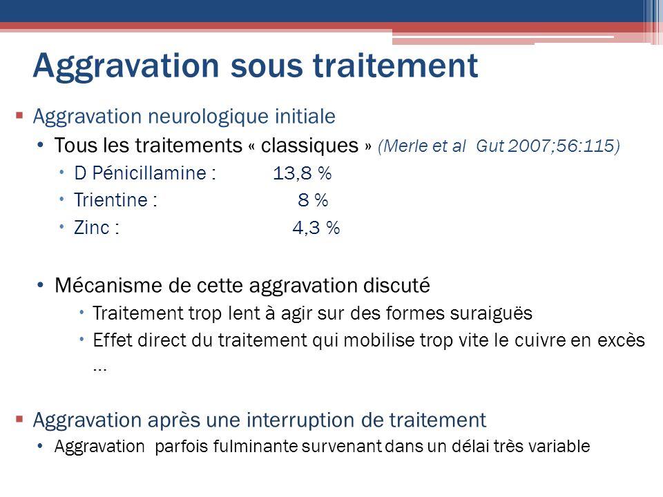Aggravation sous traitement Aggravation neurologique initiale Tous les traitements « classiques » (Merle et al Gut 2007;56:115) D Pénicillamine : 13,8
