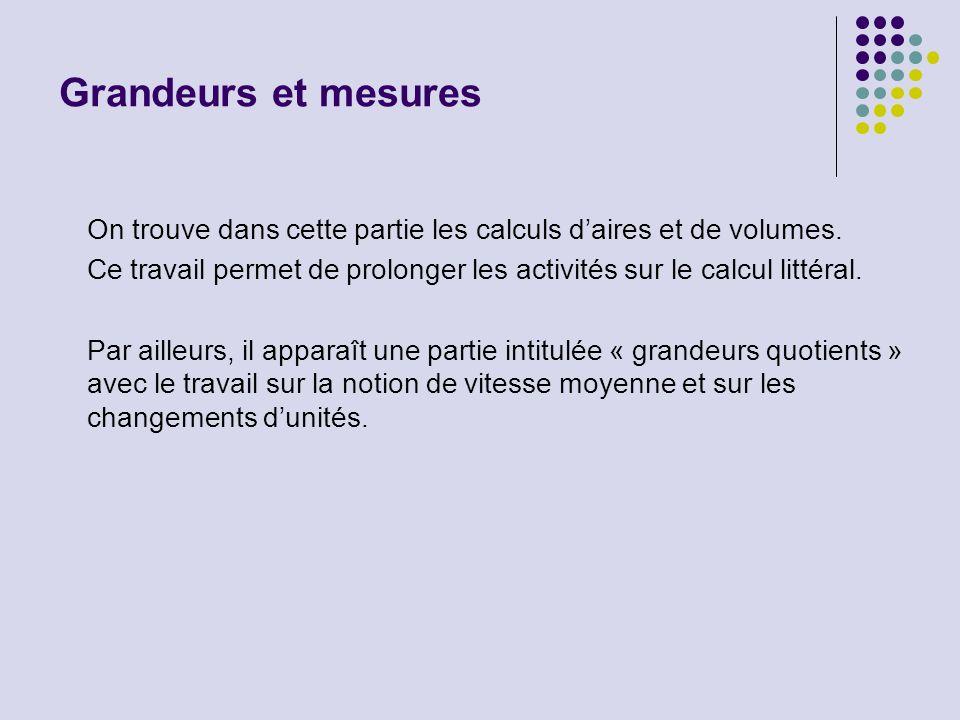 Grandeurs et mesures On trouve dans cette partie les calculs daires et de volumes. Ce travail permet de prolonger les activités sur le calcul littéral