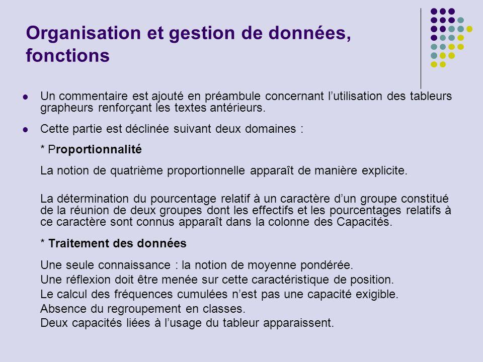 Organisation et gestion de données, fonctions Un commentaire est ajouté en préambule concernant lutilisation des tableurs grapheurs renforçant les tex