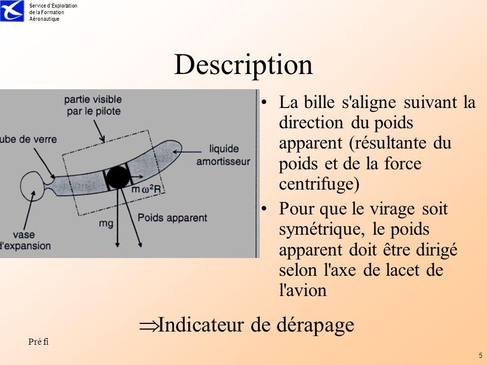 Service dExploitation de la Formation Aéronautique Pré fi 5 Description La bille s'aligne suivant la direction du poids apparent (résultante du poids