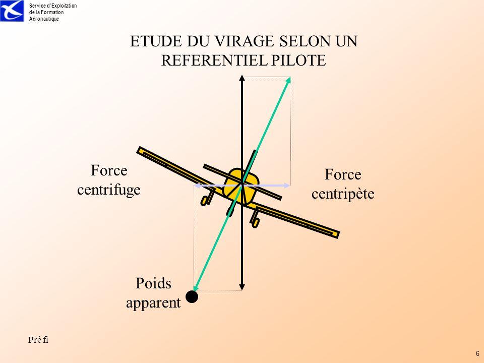 Service dExploitation de la Formation Aéronautique Pré fi 6 Poids apparent Force centrifuge Force centripète ETUDE DU VIRAGE SELON UN REFERENTIEL PILO