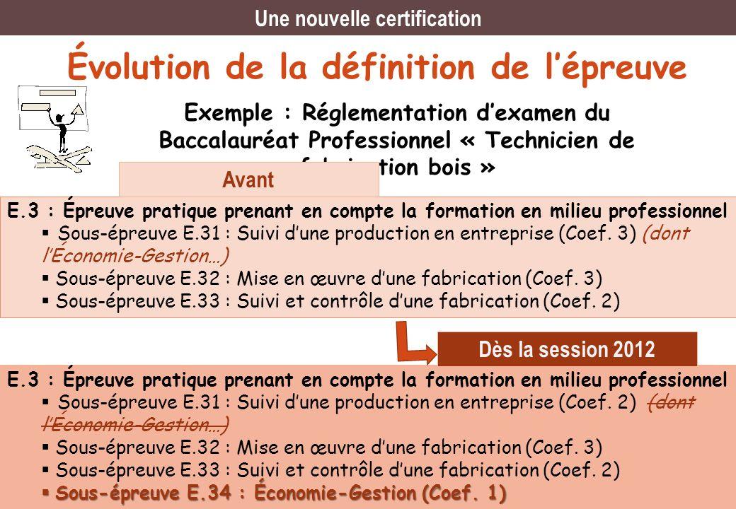 Évolution de la définition de lépreuve E.3 : Épreuve pratique prenant en compte la formation en milieu professionnel Sous-épreuve E.31 : Suivi dune pr
