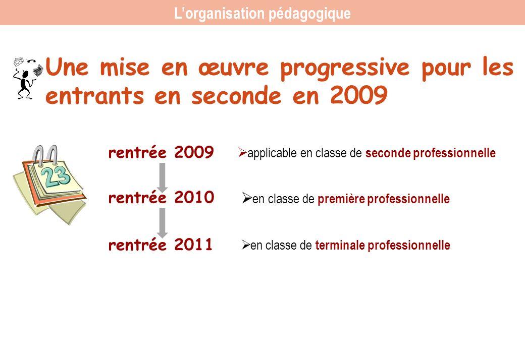 Une mise en œuvre progressive pour les entrants en seconde en 2009 applicable en classe de seconde professionnelle en classe de première professionnel