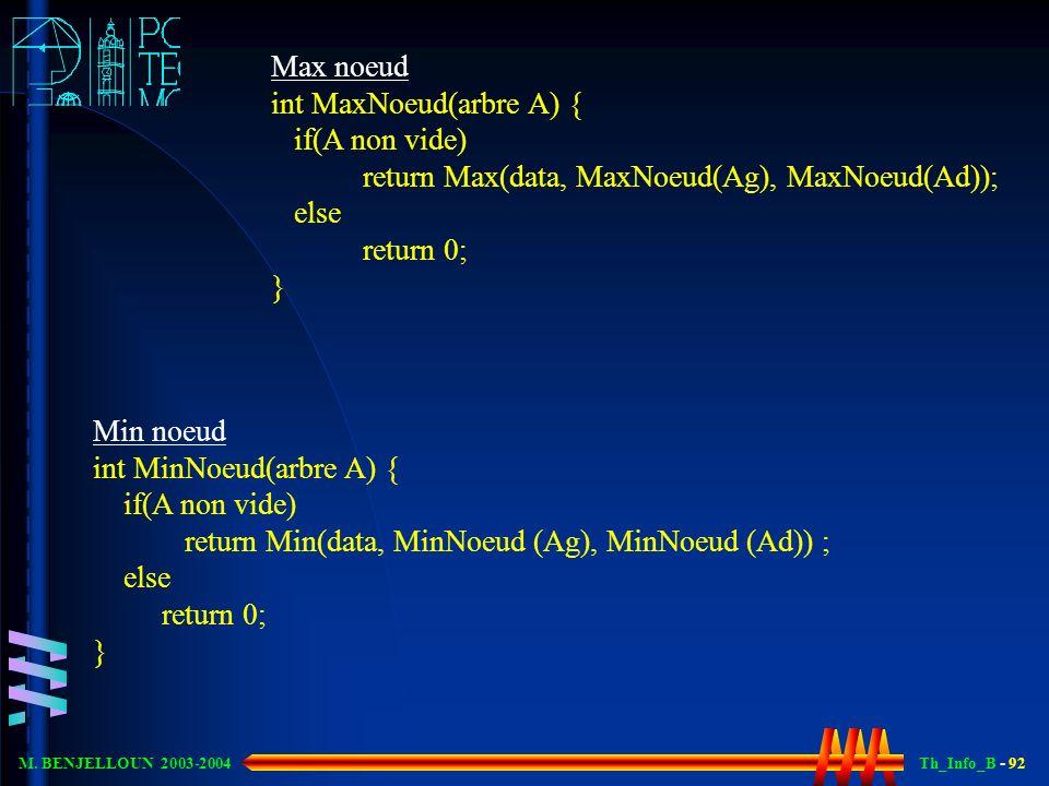 Th_Info_B - 92 M. BENJELLOUN 2003-2004 Max noeud int MaxNoeud(arbre A) { if(A non vide) return Max(data, MaxNoeud(Ag), MaxNoeud(Ad)); else return 0; }
