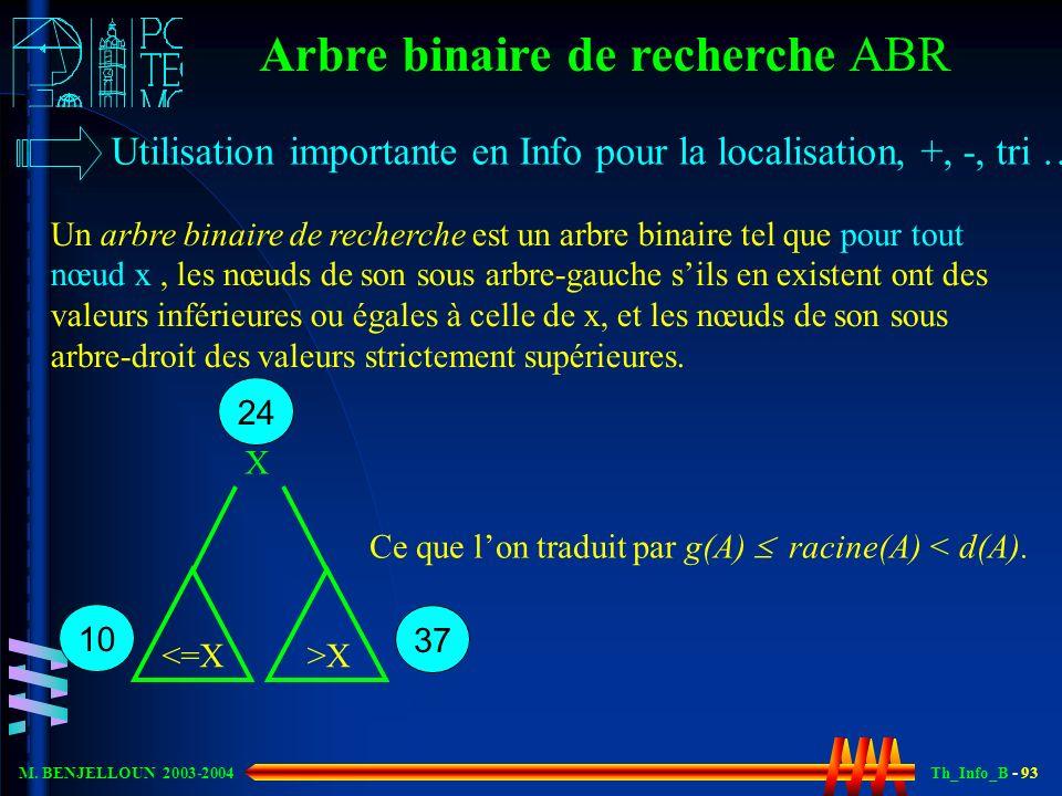 Th_Info_B - 93 M. BENJELLOUN 2003-2004 Arbre binaire de recherche ABR Un arbre binaire de recherche est un arbre binaire tel que pour tout nœud x, les