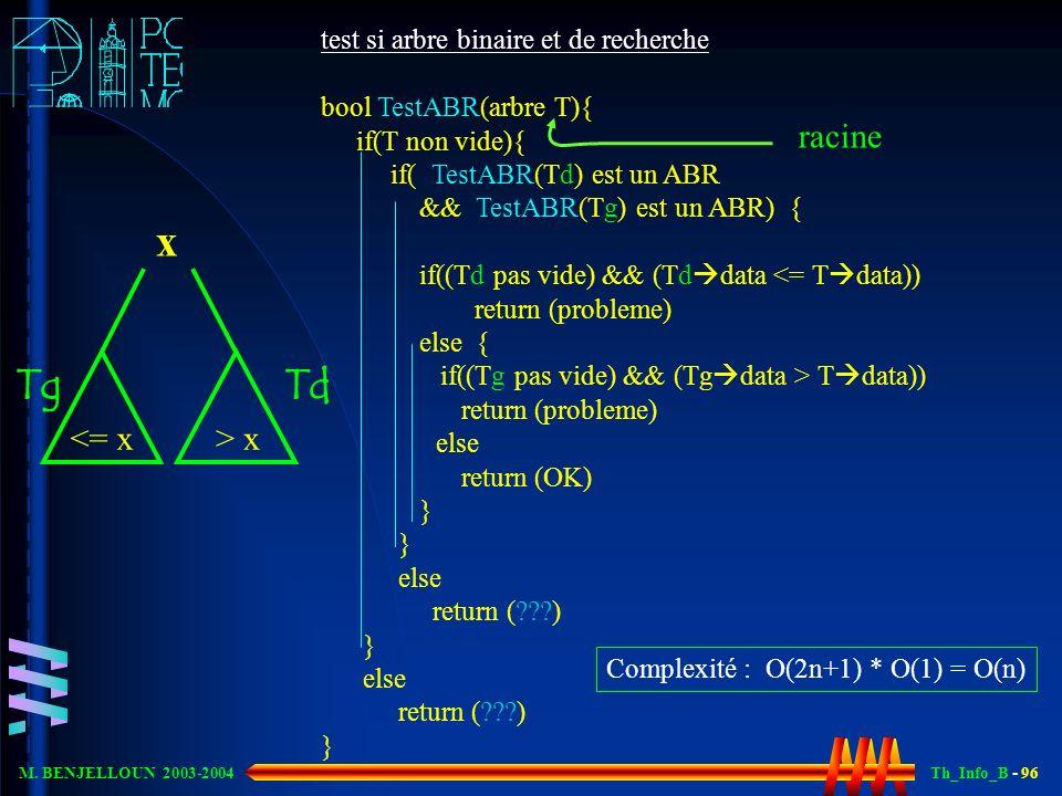 Th_Info_B - 96 M. BENJELLOUN 2003-2004 test si arbre binaire et de recherche bool TestABR(arbre T){ if(T non vide){ if( TestABR(Td) est un ABR && Test
