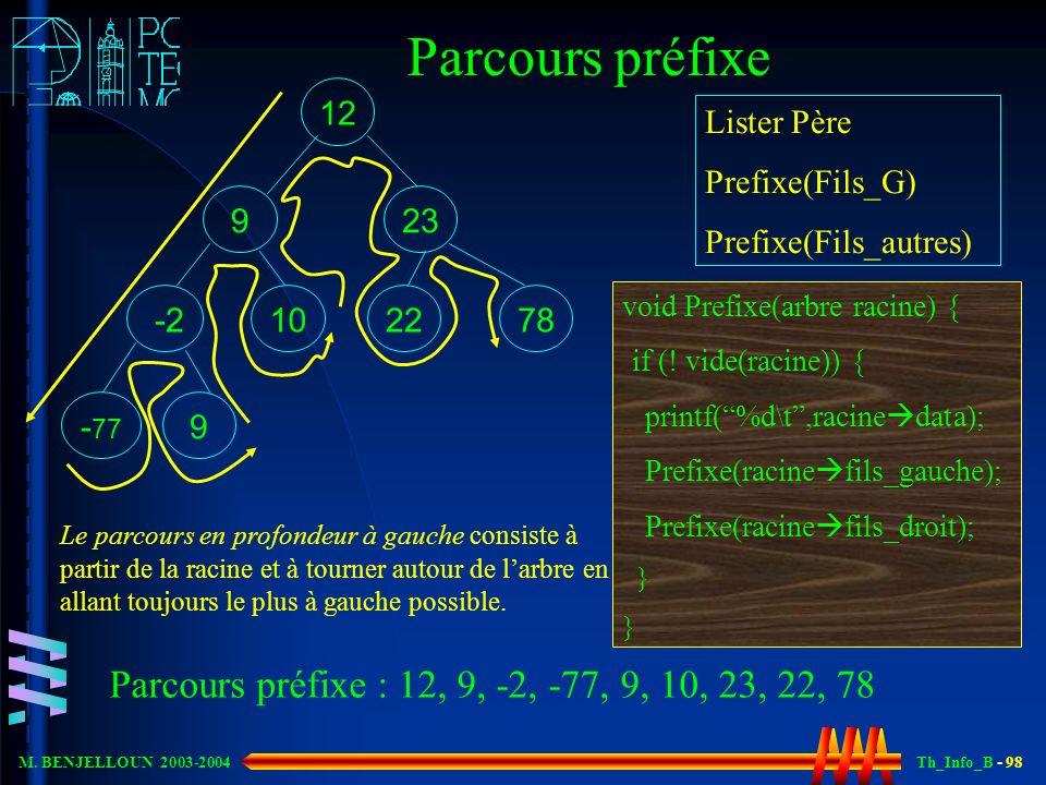 Th_Info_B - 98 M. BENJELLOUN 2003-2004 Parcours préfixe : 12, 9, -2, -77, 9, 10, 23, 22, 78 12 23 78 9 - 77 2210 -2 9 Parcours préfixe Le parcours en