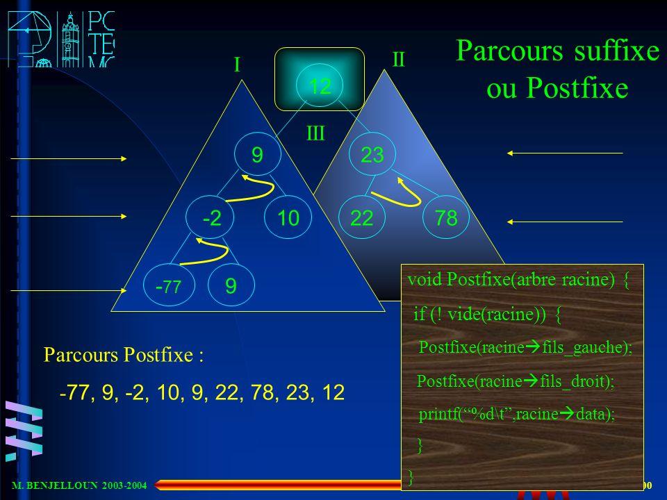 Th_Info_B - 100 M. BENJELLOUN 2003-2004 III II I Parcours Postfixe : - 77, 9, -2, 10, 9, 22, 78, 23, 12 12 23 78 9 - 77 2210 -2 9 Parcours suffixe ou