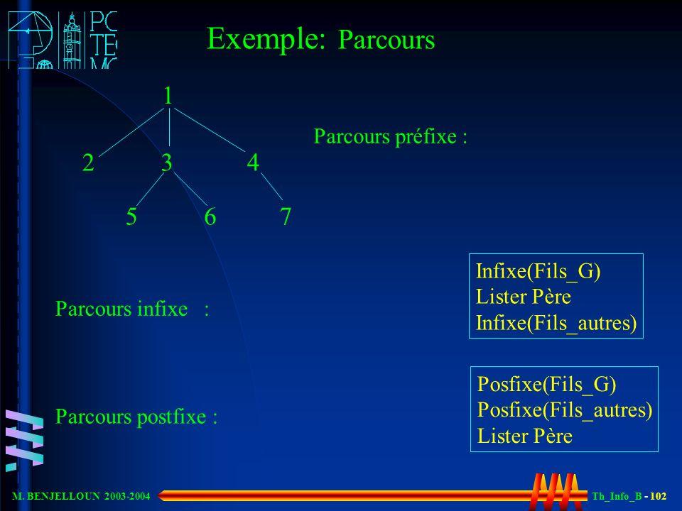 Th_Info_B - 102 M. BENJELLOUN 2003-2004 Exemple: Parcours 1 234 567 Parcours préfixe : Parcours infixe : Infixe(Fils_G) Lister Père Infixe(Fils_autres