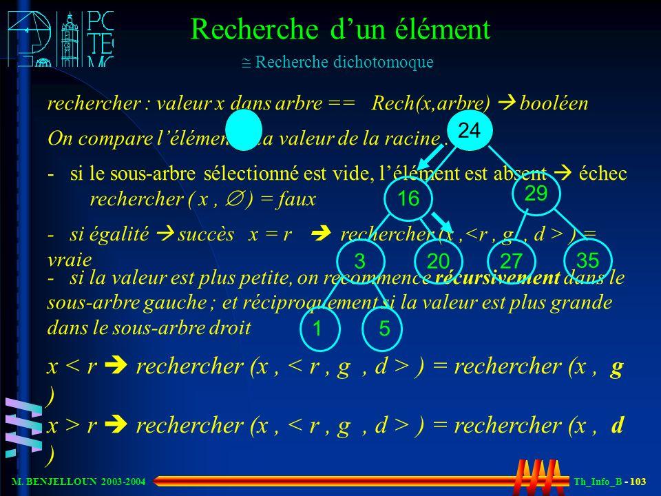 Th_Info_B - 103 M. BENJELLOUN 2003-2004 rechercher : valeur x dans arbre == Rech(x,arbre) booléen On compare lélément à la valeur de la racine : - si
