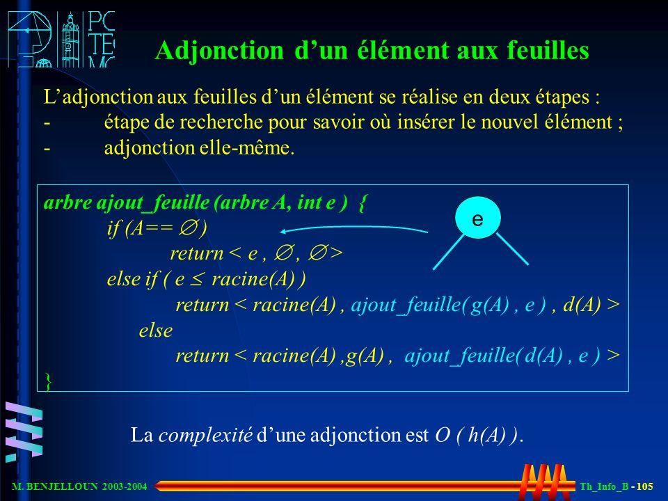 Th_Info_B - 105 M. BENJELLOUN 2003-2004 Adjonction dun élément aux feuilles Ladjonction aux feuilles dun élément se réalise en deux étapes : - étape d