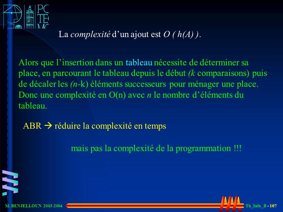 Th_Info_B - 107 M. BENJELLOUN 2003-2004 ABR réduire la complexité en temps Alors que linsertion dans un tableau nécessite de déterminer sa place, en p