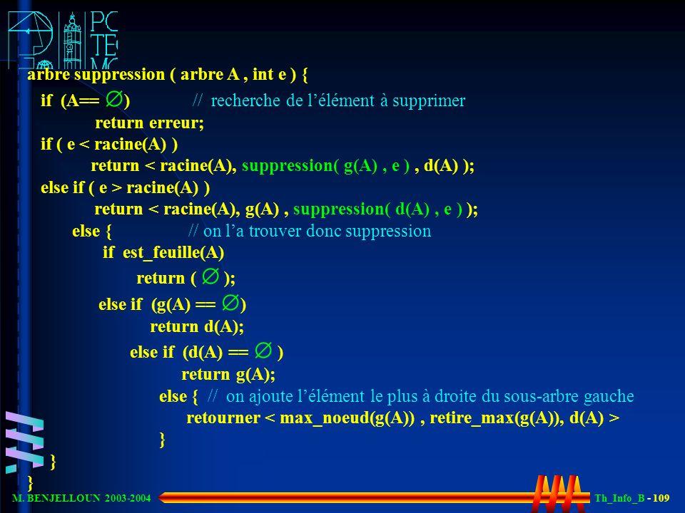 Th_Info_B - 109 M. BENJELLOUN 2003-2004 arbre suppression ( arbre A, int e ) { if (A== ) // recherche de lélément à supprimer return erreur; if ( e <