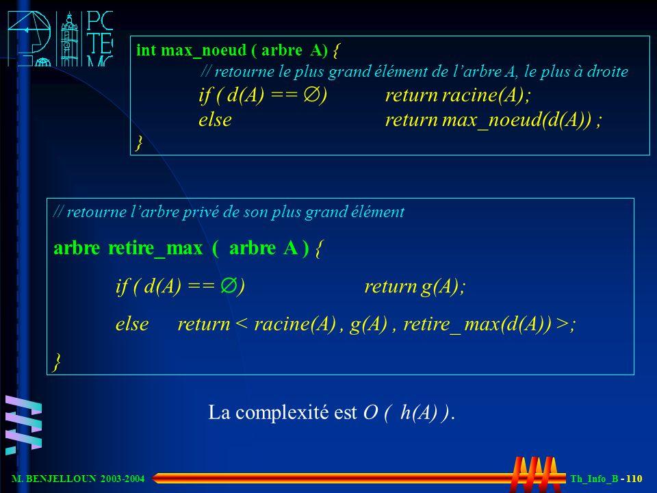 Th_Info_B - 110 M. BENJELLOUN 2003-2004 int max_noeud ( arbre A) { // retourne le plus grand élément de larbre A, le plus à droite if ( d(A) == )retur