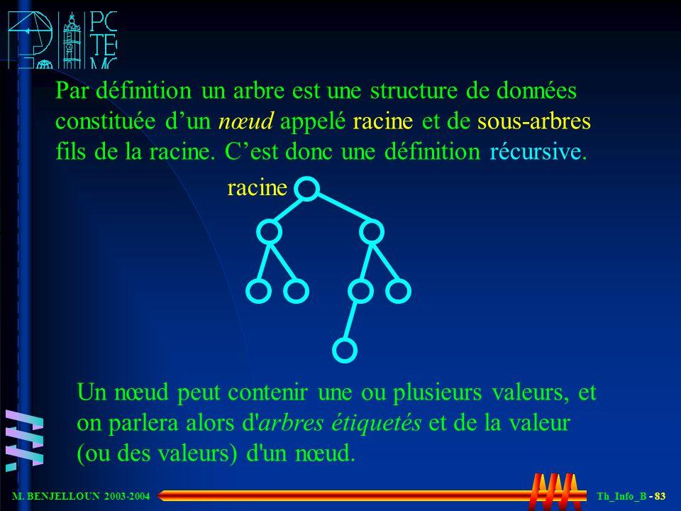 Th_Info_B - 83 M. BENJELLOUN 2003-2004 Par définition un arbre est une structure de données constituée dun nœud appelé racine et de sous-arbres fils d
