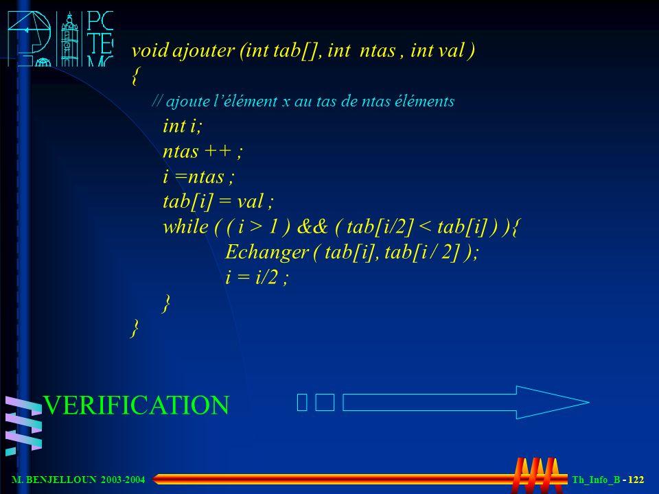 Th_Info_B - 122 M. BENJELLOUN 2003-2004 void ajouter (int tab[], int ntas, int val ) { // ajoute lélément x au tas de ntas éléments int i; ntas ++ ; i