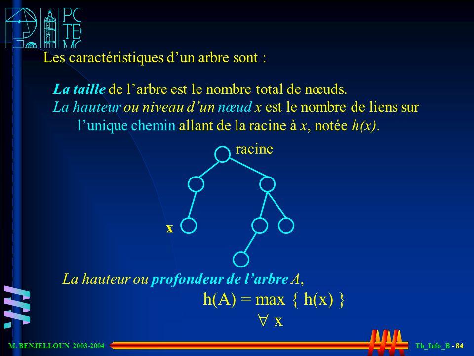 Th_Info_B - 84 M. BENJELLOUN 2003-2004 Les caractéristiques dun arbre sont : La taille de larbre est le nombre total de nœuds. La hauteur ou niveau du