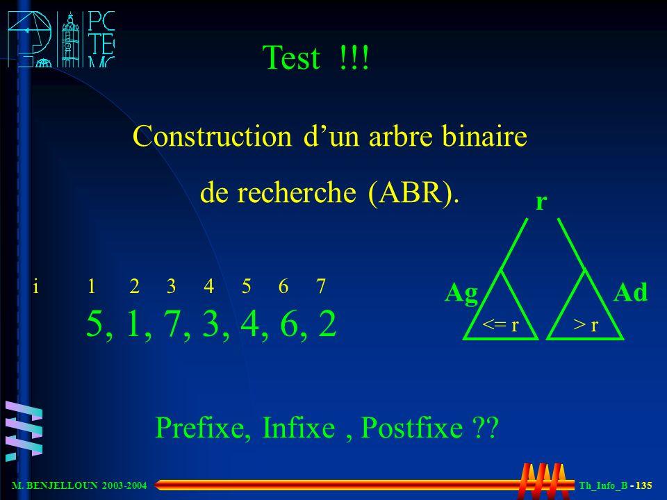 Th_Info_B - 135 M. BENJELLOUN 2003-2004 Test !!! 5, 1, 7, 3, 4, 6, 2 Construction dun arbre binaire de recherche (ABR). i 1 2 3 4 5 6 7 r <= r> r AgAd