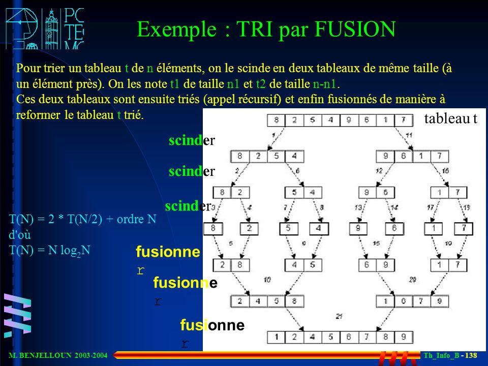 Th_Info_B - 138 M. BENJELLOUN 2003-2004 Exemple : TRI par FUSION Pour trier un tableau t de n éléments, on le scinde en deux tableaux de même taille (