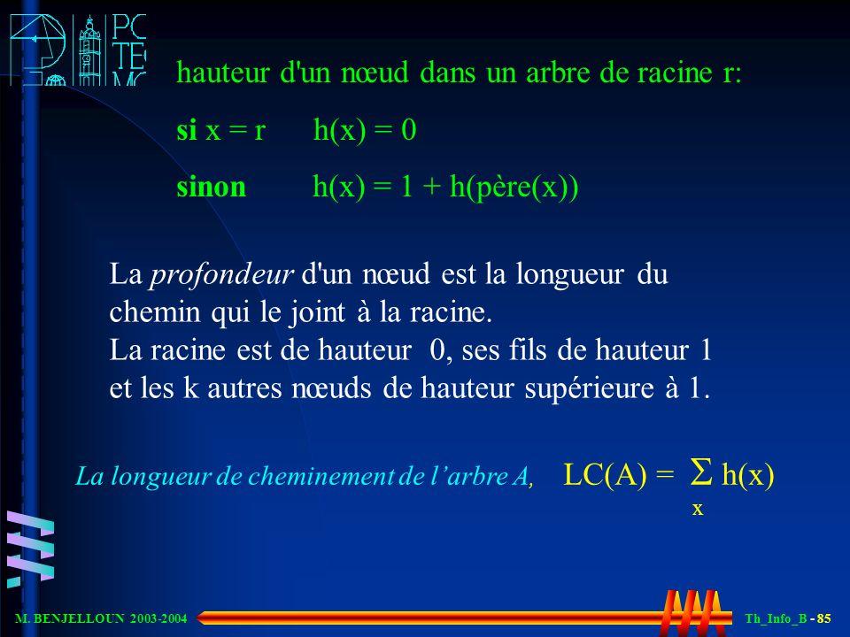 Th_Info_B - 85 M. BENJELLOUN 2003-2004 La longueur de cheminement de larbre A, LC(A) = h(x) x hauteur d'un nœud dans un arbre de racine r: si x = r h(