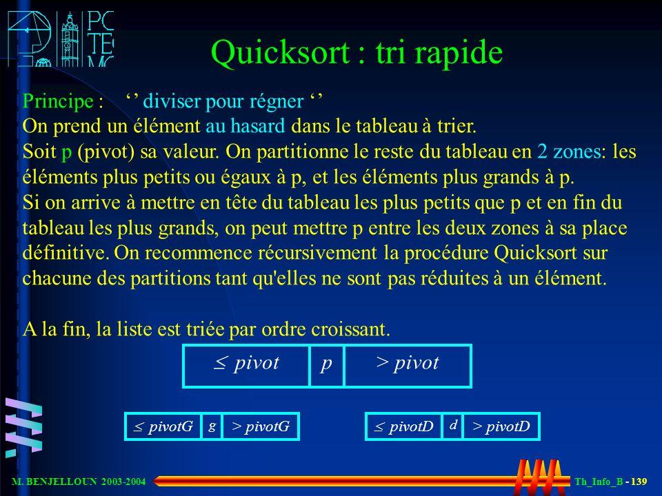 Th_Info_B - 139 M. BENJELLOUN 2003-2004 Quicksort : tri rapide Principe : diviser pour régner On prend un élément au hasard dans le tableau à trier. S