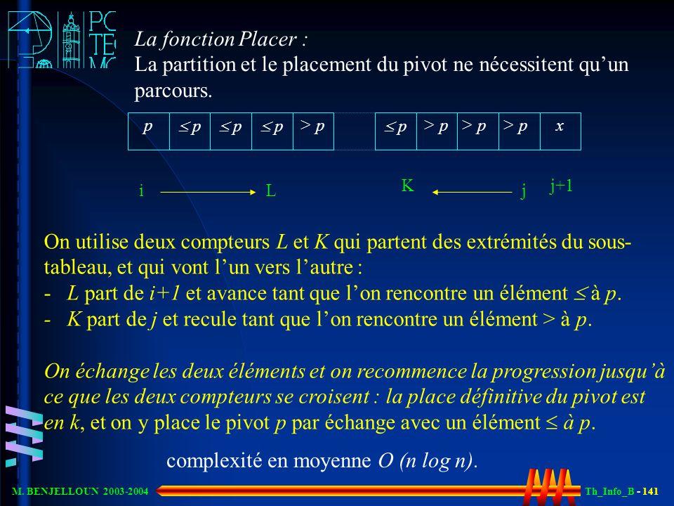 Th_Info_B - 141 M. BENJELLOUN 2003-2004 p p p p > p p x iL K j j+1 La fonction Placer : La partition et le placement du pivot ne nécessitent quun parc